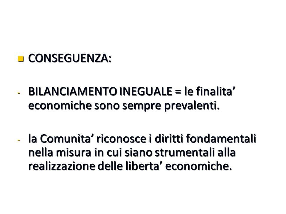 CONSEGUENZA: CONSEGUENZA: - BILANCIAMENTO INEGUALE = le finalita' economiche sono sempre prevalenti. - la Comunita' riconosce i diritti fondamentali n