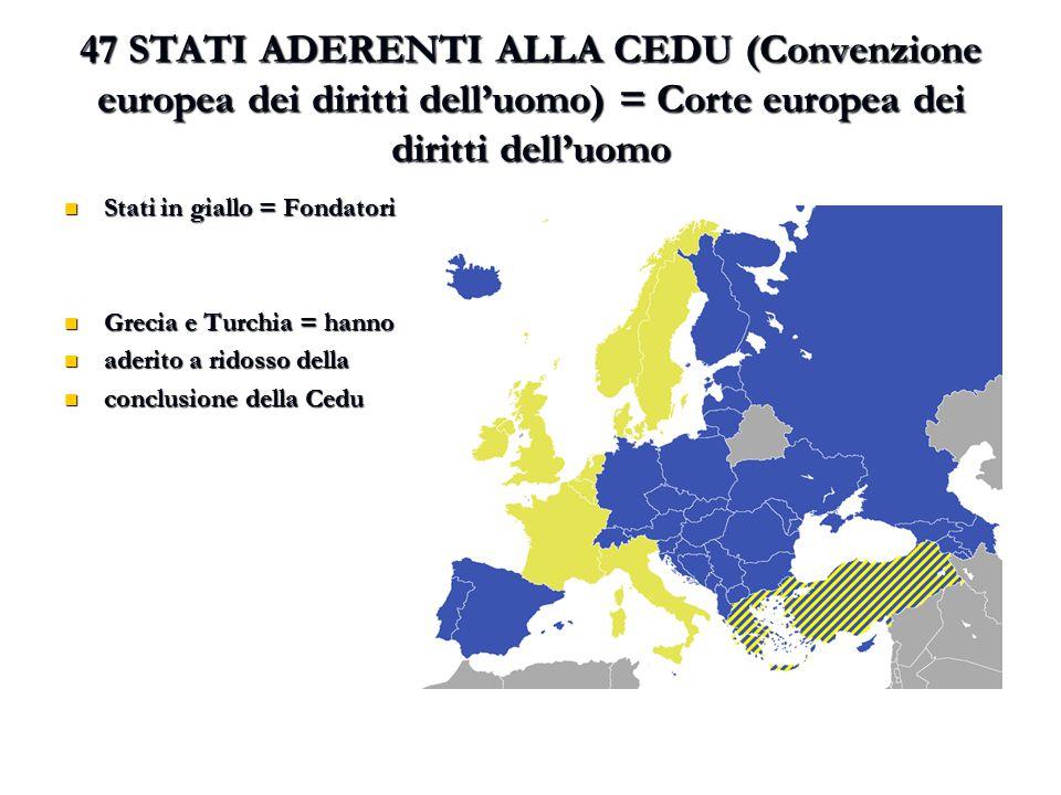 47 STATI ADERENTI ALLA CEDU (Convenzione europea dei diritti dell'uomo) = Corte europea dei diritti dell'uomo Stati in giallo = Fondatori Stati in gia