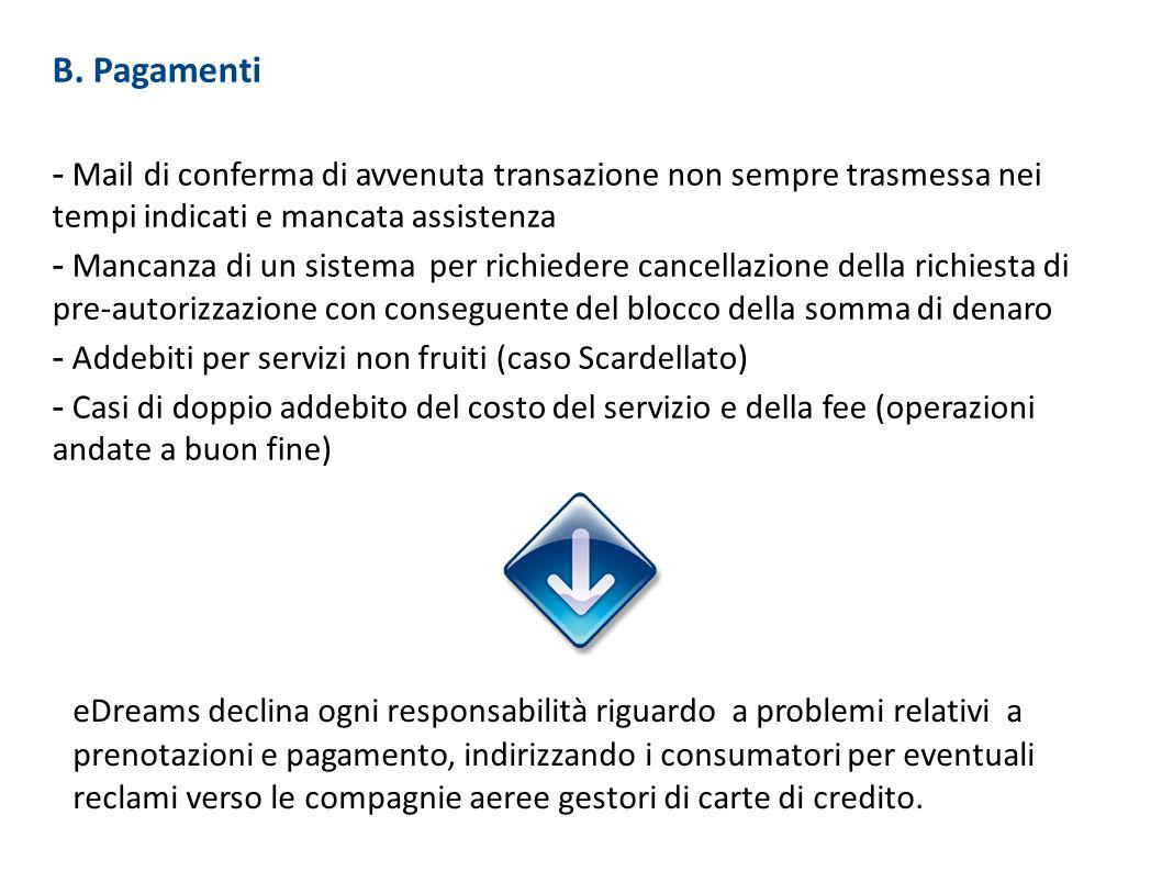 B. Pagamenti - Mail di conferma di avvenuta transazione non sempre trasmessa nei tempi indicati e mancata assistenza - Mancanza di un sistema per rich