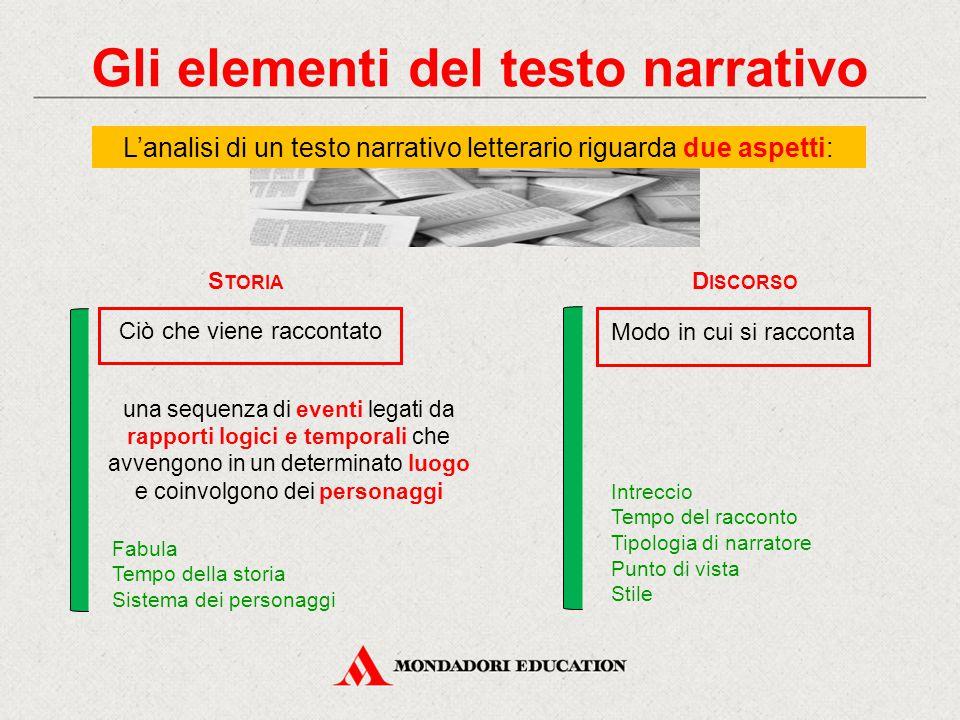 Gli elementi del testo narrativo D ISCORSO Modo in cui si racconta Intreccio Tempo del racconto Tipologia di narratore Punto di vista Stile L'analisi