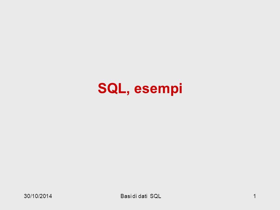 SQL, esempi 30/10/2014Basi di dati SQL1