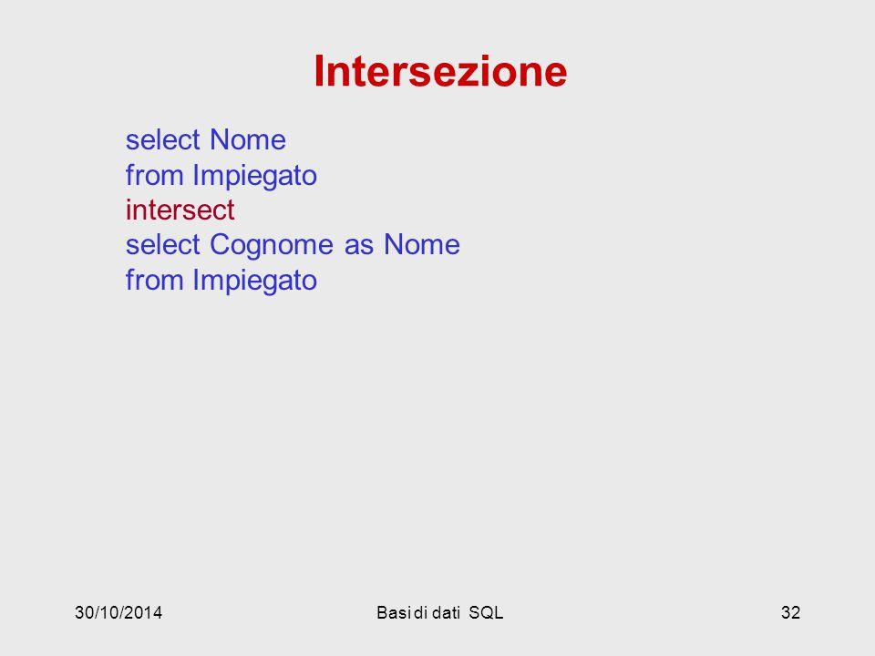 30/10/2014Basi di dati SQL32 Intersezione select Nome from Impiegato intersect select Cognome as Nome from Impiegato