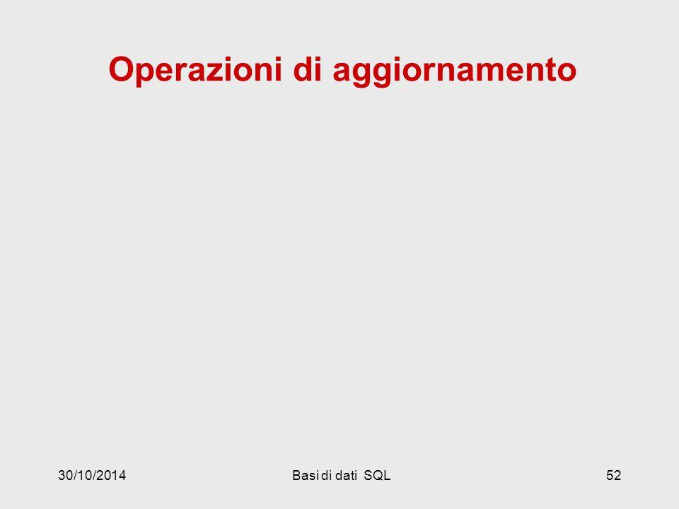 30/10/2014Basi di dati SQL52 Operazioni di aggiornamento