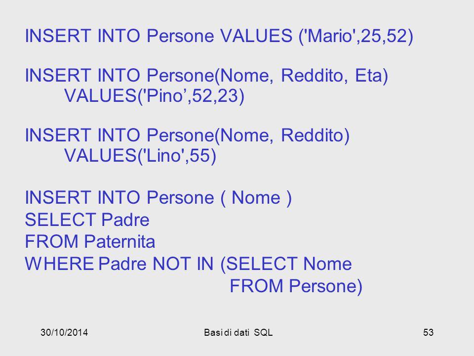 30/10/2014Basi di dati SQL53 INSERT INTO Persone VALUES ( Mario ,25,52) INSERT INTO Persone(Nome, Reddito, Eta) VALUES( Pino',52,23) INSERT INTO Persone(Nome, Reddito) VALUES( Lino ,55) INSERT INTO Persone ( Nome ) SELECT Padre FROM Paternita WHERE Padre NOT IN (SELECT Nome FROM Persone)