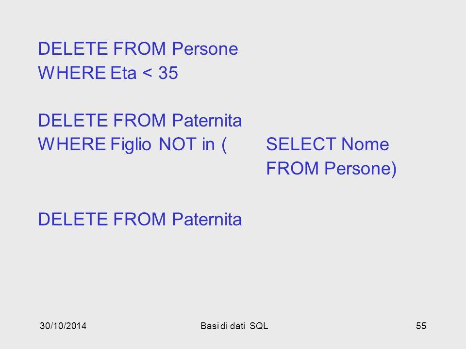 30/10/2014Basi di dati SQL55 DELETE FROM Persone WHERE Eta < 35 DELETE FROM Paternita WHERE Figlio NOT in (SELECT Nome FROM Persone) DELETE FROM Paternita
