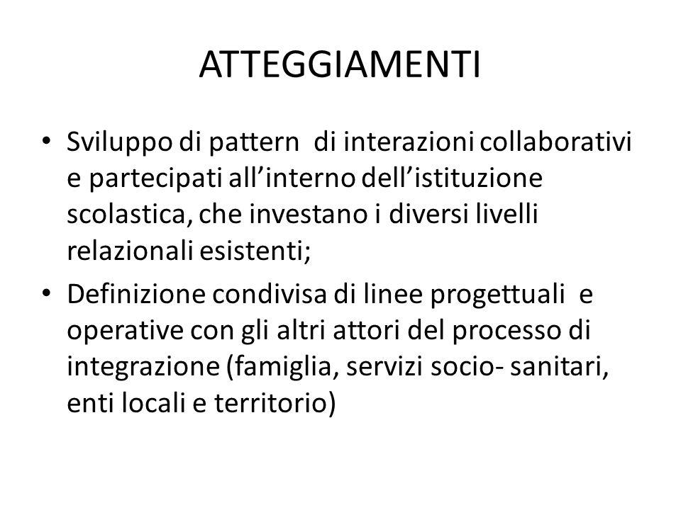 ATTEGGIAMENTI Sviluppo di pattern di interazioni collaborativi e partecipati all'interno dell'istituzione scolastica, che investano i diversi livelli