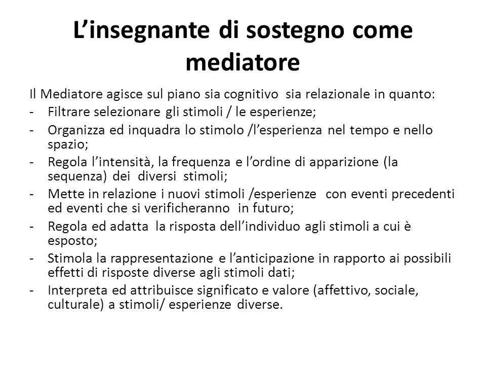 L'insegnante di sostegno come mediatore Il Mediatore agisce sul piano sia cognitivo sia relazionale in quanto: -Filtrare selezionare gli stimoli / le