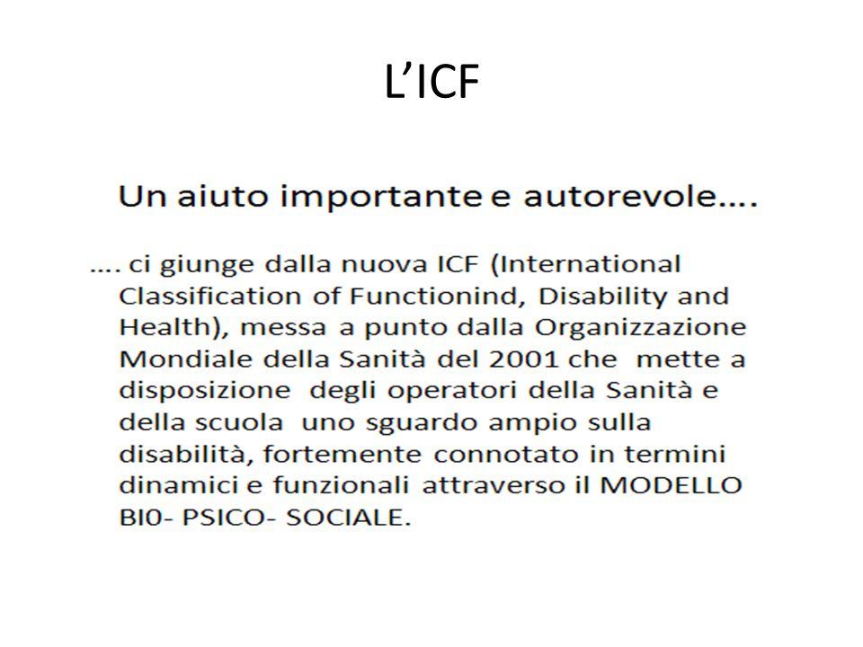 L'ICF
