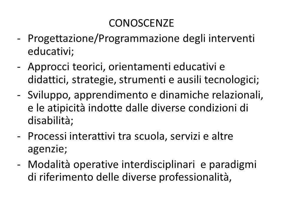 CONOSCENZE -Progettazione/Programmazione degli interventi educativi; -Approcci teorici, orientamenti educativi e didattici, strategie, strumenti e aus