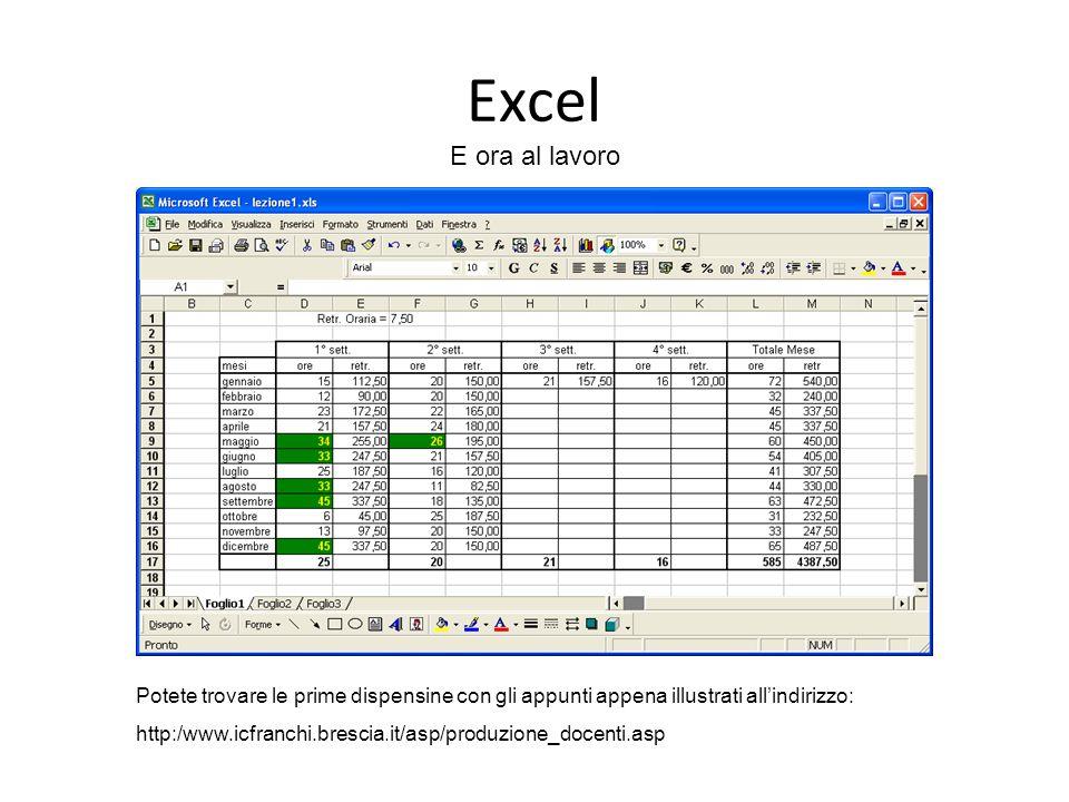 Excel E ora al lavoro Potete trovare le prime dispensine con gli appunti appena illustrati all'indirizzo: http:/www.icfranchi.brescia.it/asp/produzione_docenti.asp