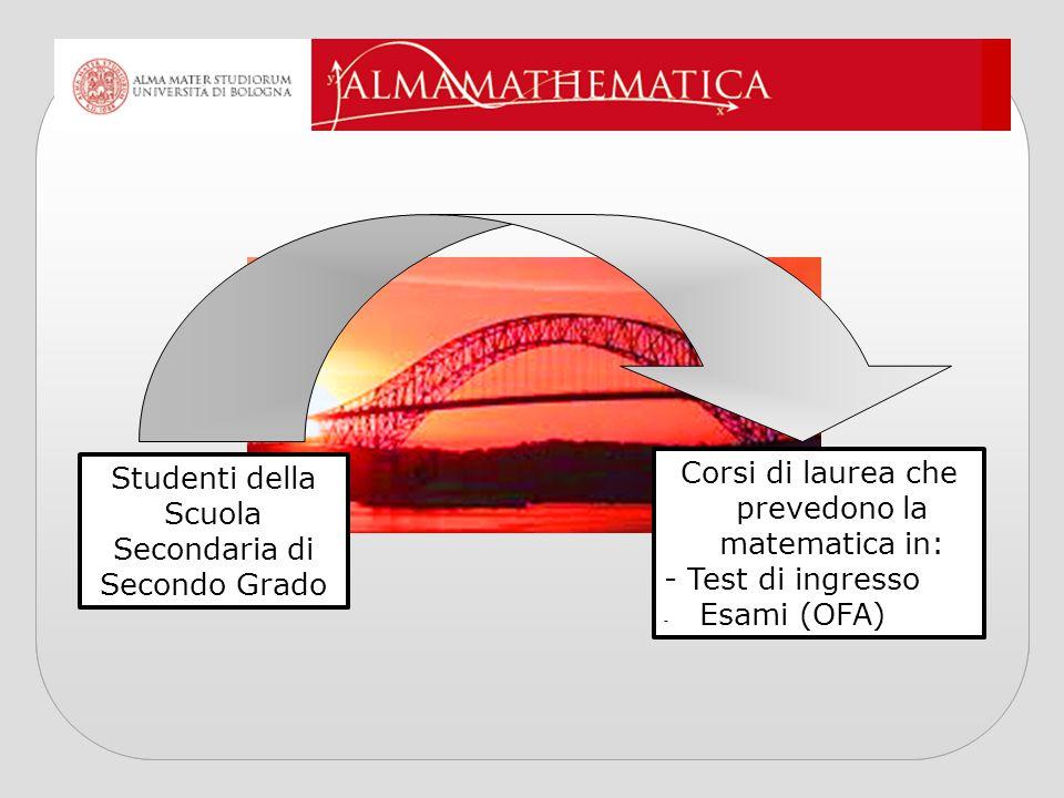 Studenti della Scuola Secondaria di Secondo Grado Corsi di laurea che prevedono la matematica in: - Test di ingresso - Esami (OFA)