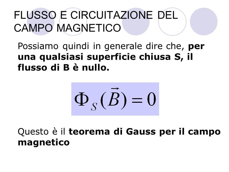 FLUSSO E CIRCUITAZIONE DEL CAMPO MAGNETICO Possiamo quindi in generale dire che, per una qualsiasi superficie chiusa S, il flusso di B è nullo. Questo