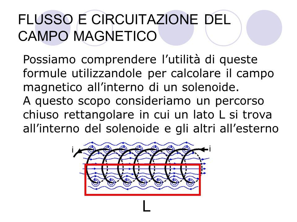 FLUSSO E CIRCUITAZIONE DEL CAMPO MAGNETICO Possiamo comprendere l'utilità di queste formule utilizzandole per calcolare il campo magnetico all'interno di un solenoide.