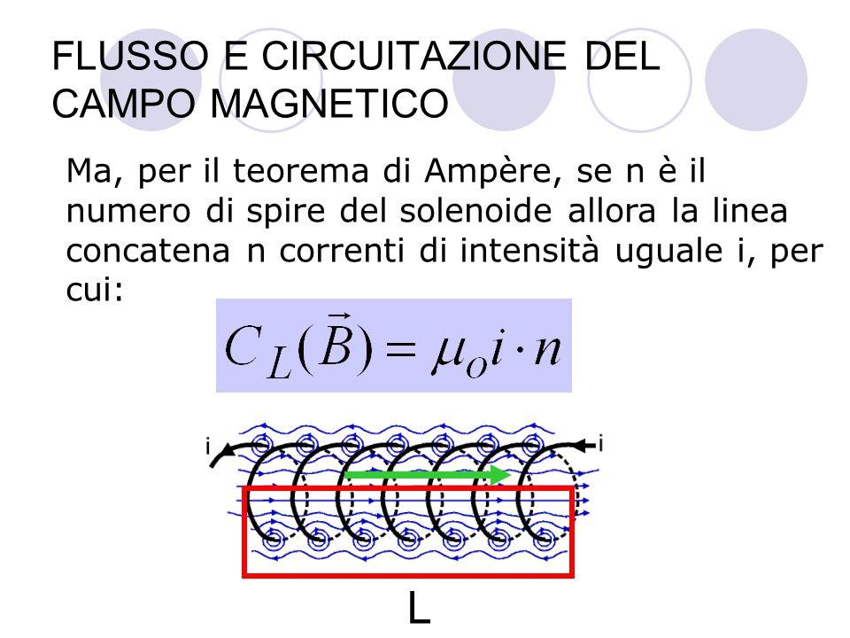 FLUSSO E CIRCUITAZIONE DEL CAMPO MAGNETICO Ma, per il teorema di Ampère, se n è il numero di spire del solenoide allora la linea concatena n correnti di intensità uguale i, per cui: L