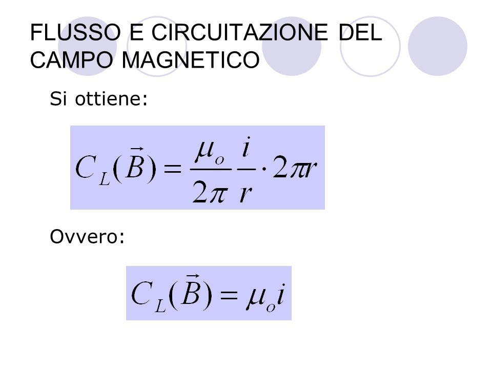 FLUSSO E CIRCUITAZIONE DEL CAMPO MAGNETICO Si ottiene: Ovvero: