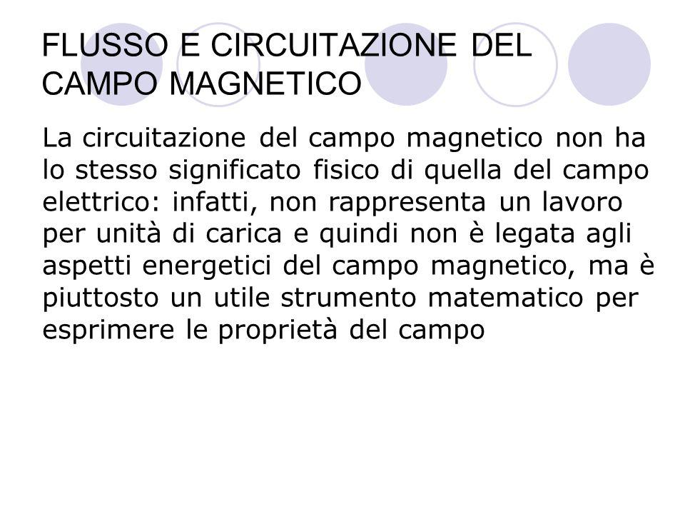 FLUSSO E CIRCUITAZIONE DEL CAMPO MAGNETICO La circuitazione del campo magnetico non ha lo stesso significato fisico di quella del campo elettrico: infatti, non rappresenta un lavoro per unità di carica e quindi non è legata agli aspetti energetici del campo magnetico, ma è piuttosto un utile strumento matematico per esprimere le proprietà del campo