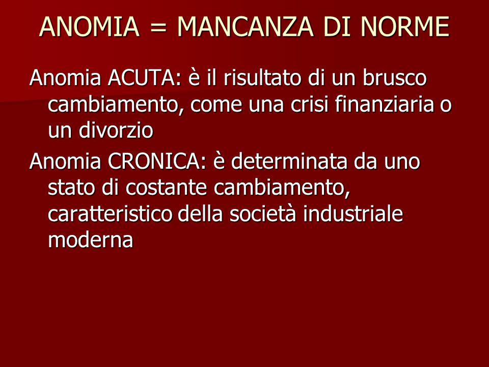 ANOMIA = MANCANZA DI NORME Anomia ACUTA: è il risultato di un brusco cambiamento, come una crisi finanziaria o un divorzio Anomia CRONICA: è determina
