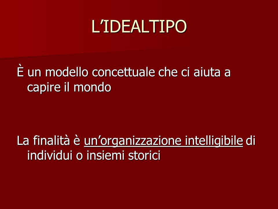L'IDEALTIPO È un modello concettuale che ci aiuta a capire il mondo La finalità è un'organizzazione intelligibile di individui o insiemi storici
