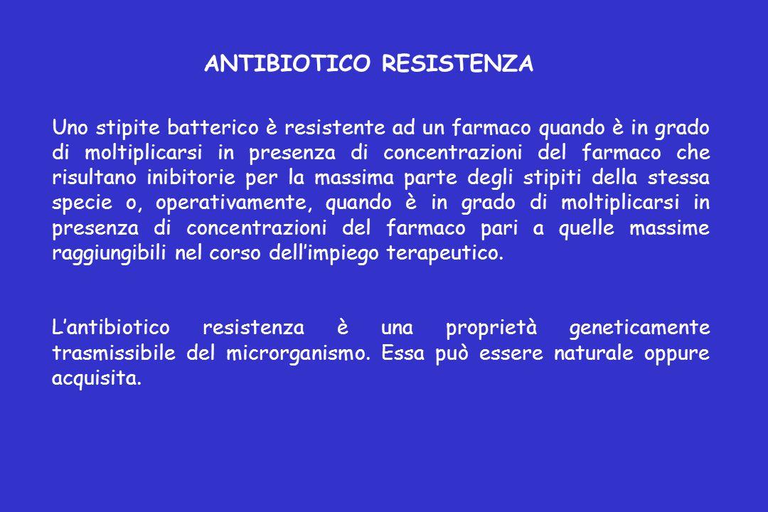 ANTIBIOTICO RESISTENZA Uno stipite batterico è resistente ad un farmaco quando è in grado di moltiplicarsi in presenza di concentrazioni del farmaco che risultano inibitorie per la massima parte degli stipiti della stessa specie o, operativamente, quando è in grado di moltiplicarsi in presenza di concentrazioni del farmaco pari a quelle massime raggiungibili nel corso dell'impiego terapeutico.