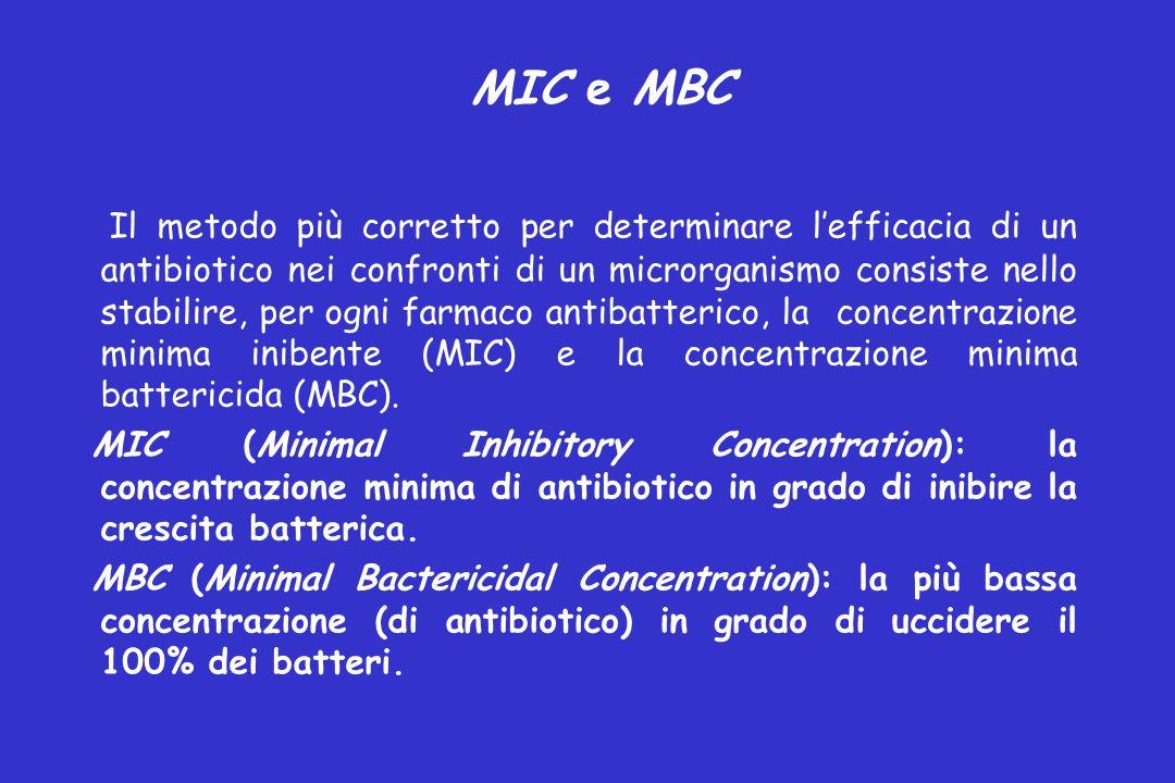 MIC e MBC Il metodo più corretto per determinare l'efficacia di un antibiotico nei confronti di un microrganismo consiste nello stabilire, per ogni farmaco antibatterico, la concentrazione minima inibente (MIC) e la concentrazione minima battericida (MBC).