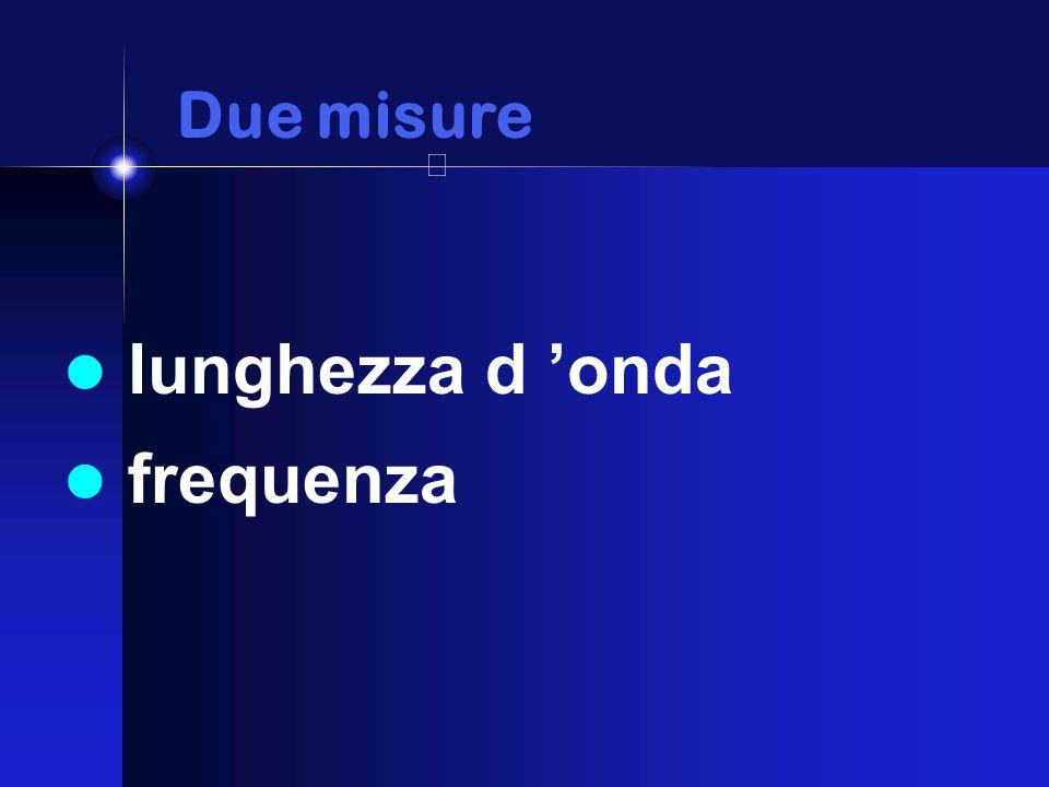 Due misure Due misure lunghezza d 'onda frequenza