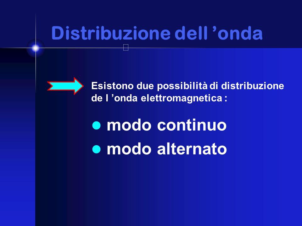Distribuzione dell 'onda Distribuzione dell 'onda Esistono due possibilità di distribuzione de l 'onda elettromagnetica : modo continuo modo alternato