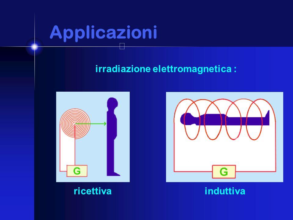 Applicazioni Applicazioni irradiazione elettromagnetica : ricettivainduttiva