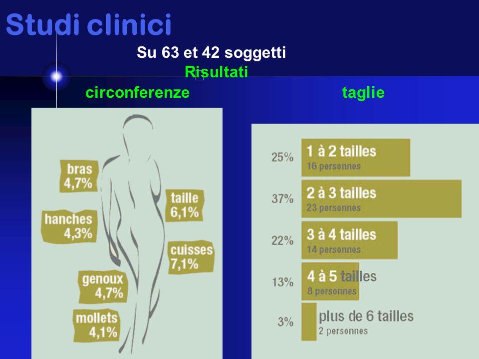 Studi clinici Studi clinici Su 63 et 42 soggetti Risultati circonferenzetaglie