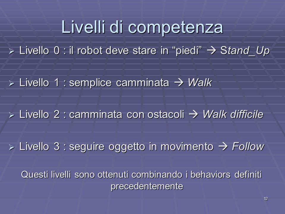 12 Livelli di competenza  Livello 0 : il robot deve stare in piedi  Stand_Up  Livello 1 : semplice camminata  Walk  Livello 2 : camminata con ostacoli  Walk difficile  Livello 3 : seguire oggetto in movimento  Follow Questi livelli sono ottenuti combinando i behaviors definiti precedentemente