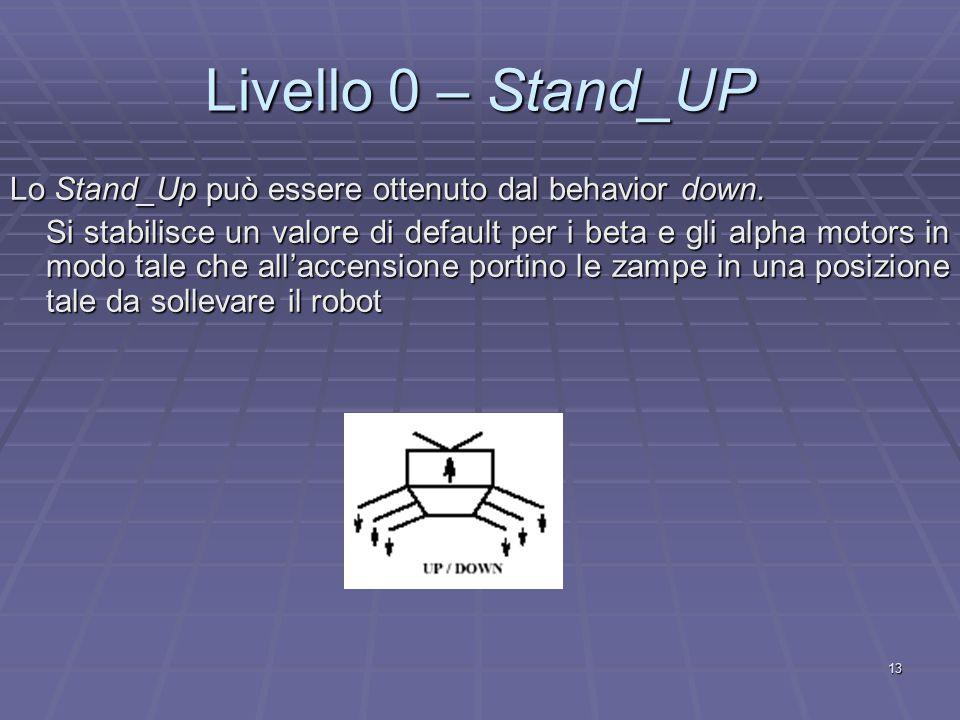 13 Livello 0 – Stand_UP Lo Stand_Up può essere ottenuto dal behavior down.