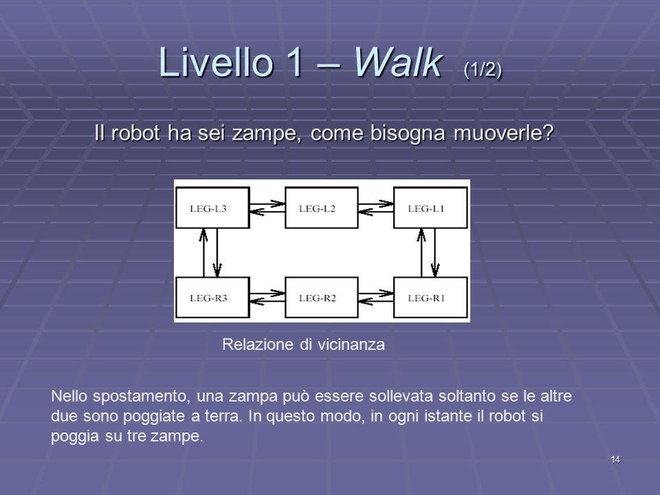 14 Livello 1 – Walk (1/2) Il robot ha sei zampe, come bisogna muoverle.