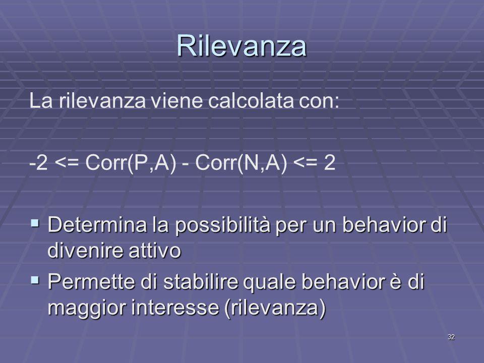 32 Rilevanza La rilevanza viene calcolata con: -2 <= Corr(P,A) - Corr(N,A) <= 2  Determina la possibilità per un behavior di divenire attivo  Permette di stabilire quale behavior è di maggior interesse (rilevanza)