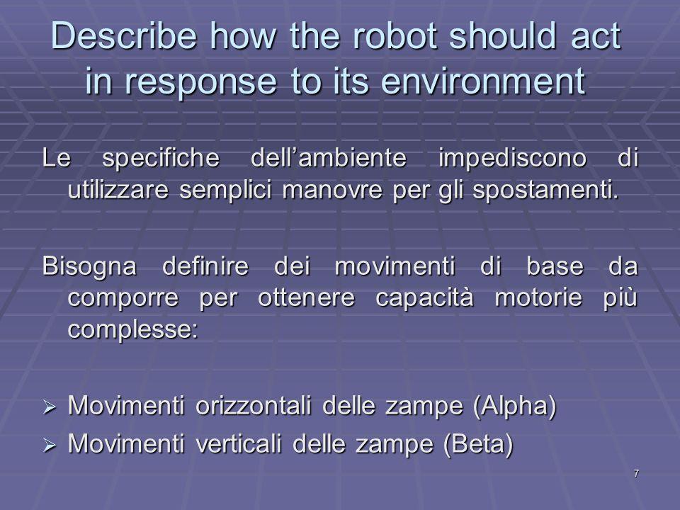7 Le specifiche dell'ambiente impediscono di utilizzare semplici manovre per gli spostamenti.