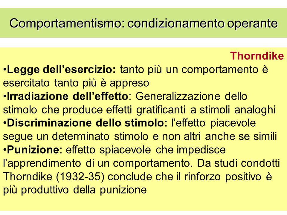 Thorndike Legge dell'esercizio: tanto più un comportamento è esercitato tanto più è appreso Irradiazione dell'effetto: Generalizzazione dello stimolo