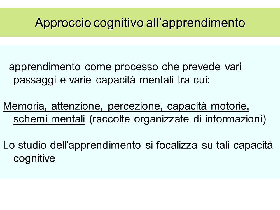 apprendimento come processo che prevede vari passaggi e varie capacità mentali tra cui: Memoria, attenzione, percezione, capacità motorie, schemi ment