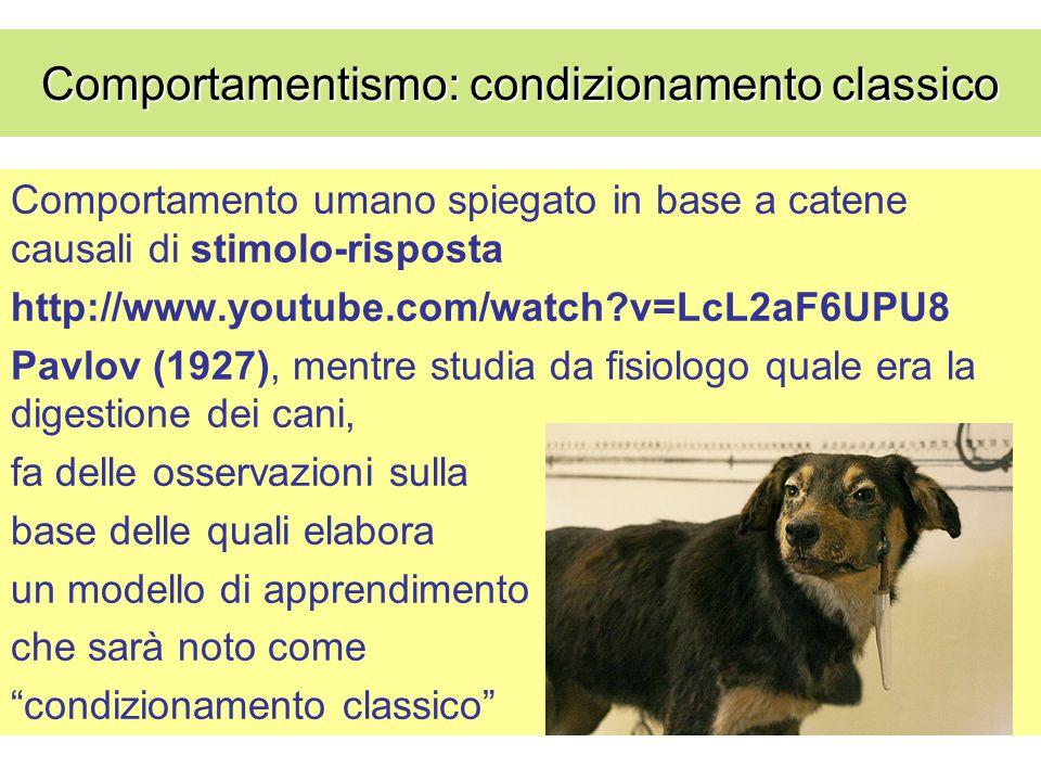 Comportamento umano spiegato in base a catene causali di stimolo-risposta http://www.youtube.com/watch?v=LcL2aF6UPU8 Pavlov (1927), mentre studia da f