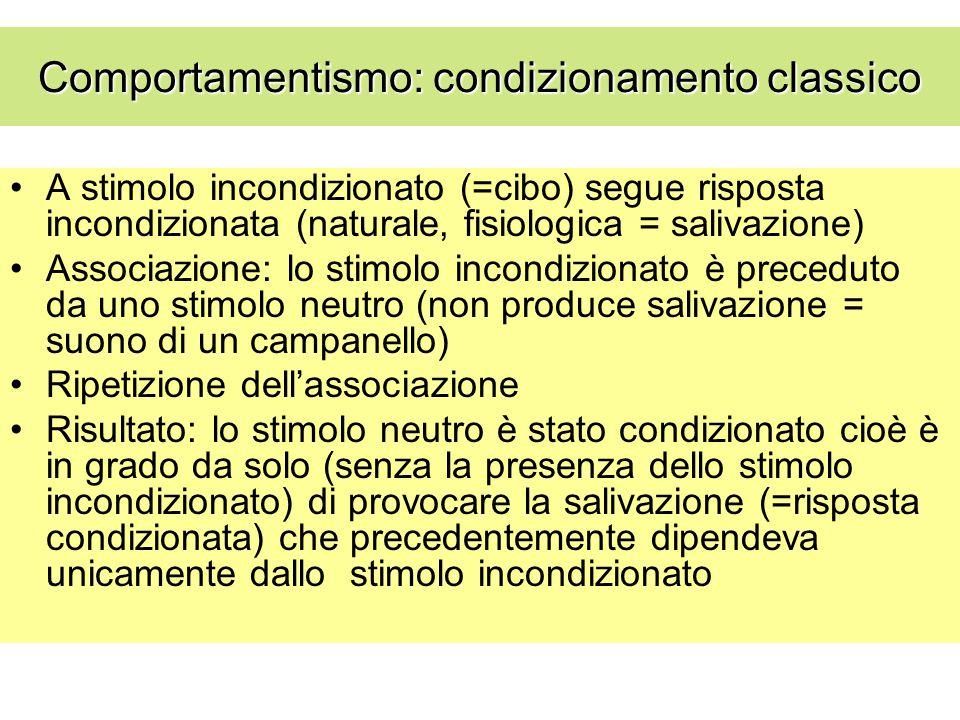 A stimolo incondizionato (=cibo) segue risposta incondizionata (naturale, fisiologica = salivazione) Associazione: lo stimolo incondizionato è precedu