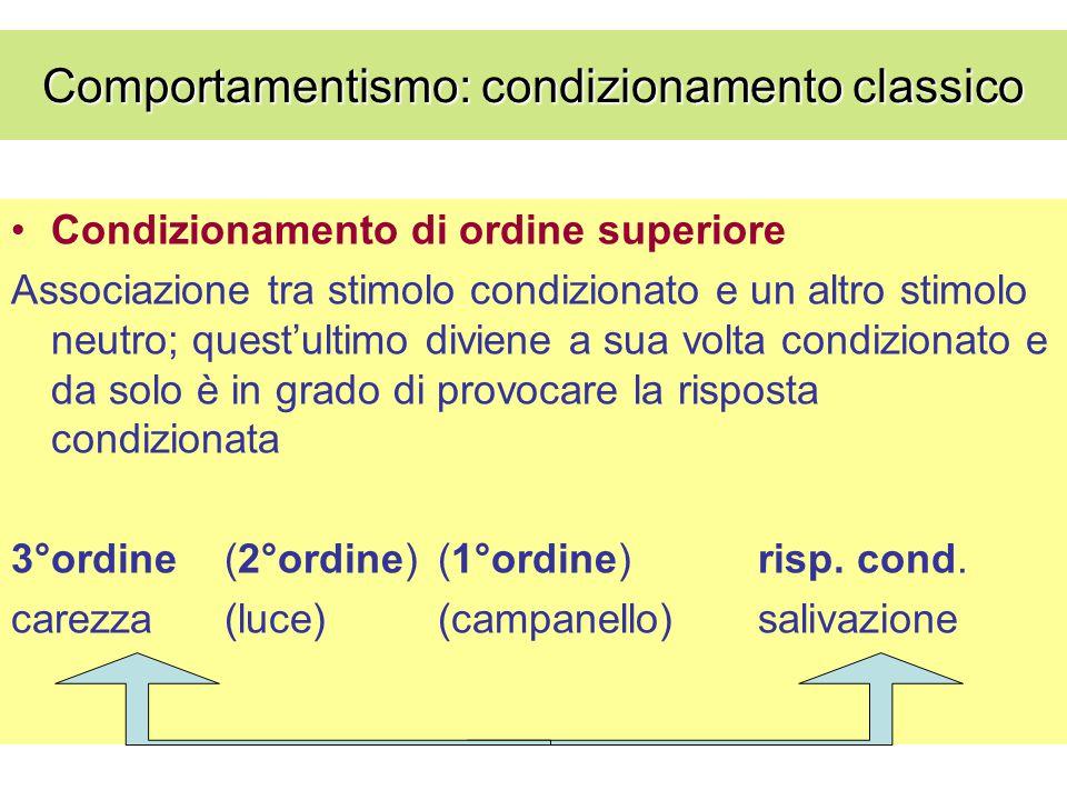 Condizionamento di ordine superiore Associazione tra stimolo condizionato e un altro stimolo neutro; quest'ultimo diviene a sua volta condizionato e d