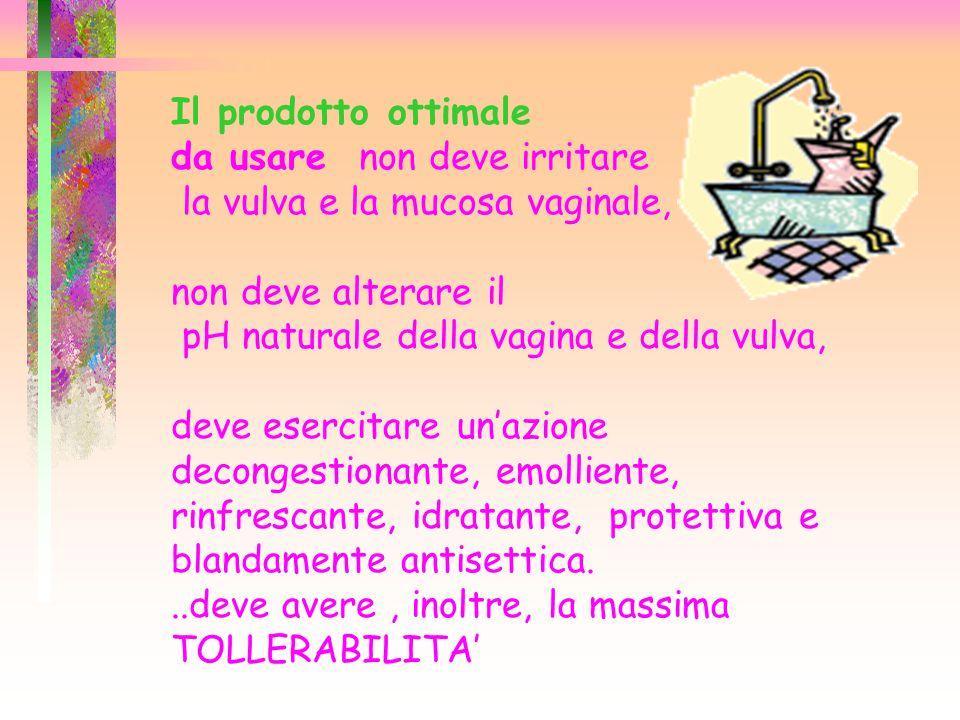 Il prodotto ottimale da usare non deve irritare la vulva e la mucosa vaginale, non deve alterare il pH naturale della vagina e della vulva, deve esercitare un'azione decongestionante, emolliente, rinfrescante, idratante, protettiva e blandamente antisettica...deve avere, inoltre, la massima TOLLERABILITA'