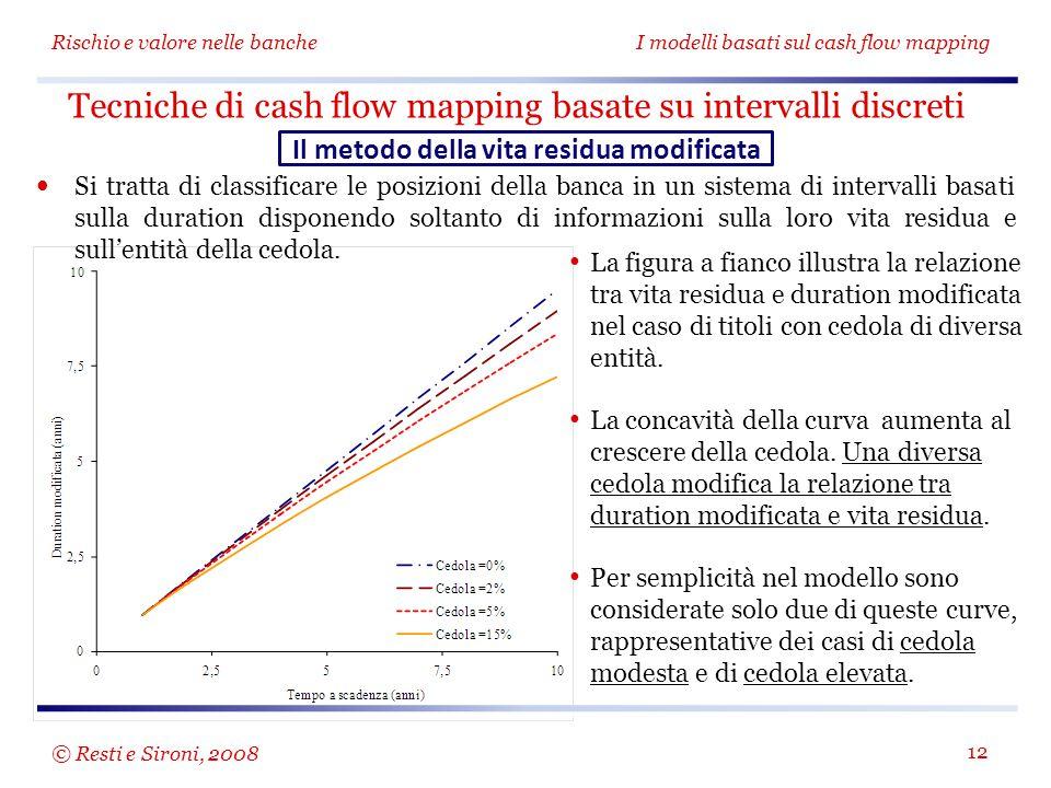 Rischio e valore nelle bancheI modelli basati sul cash flow mapping 12 Si tratta di classificare le posizioni della banca in un sistema di intervalli