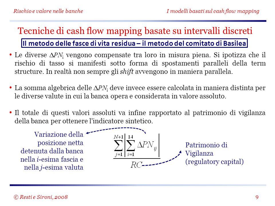 Rischio e valore nelle bancheI modelli basati sul cash flow mapping 9 Le diverse  PN i vengono compensate tra loro in misura piena. Si ipotizza che i