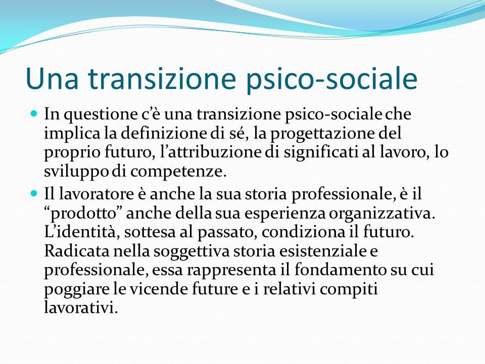 Una transizione psico-sociale In questione c'è una transizione psico-sociale che implica la definizione di sé, la progettazione del proprio futuro, l'