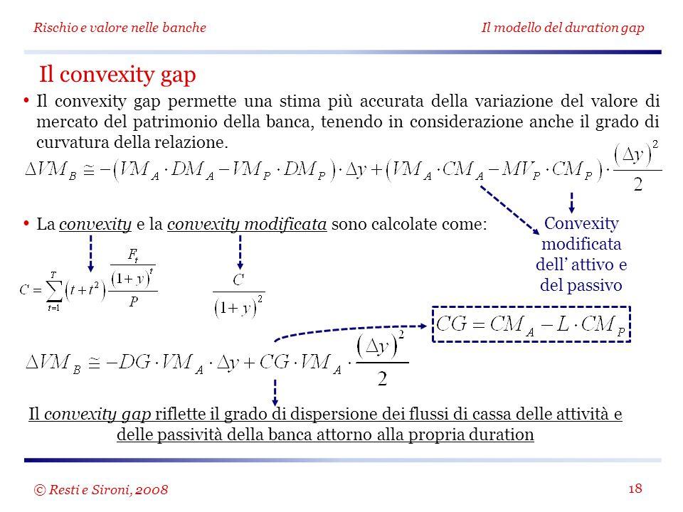 Rischio e valore nelle bancheIl modello del duration gap 18 Il convexity gap permette una stima più accurata della variazione del valore di mercato de