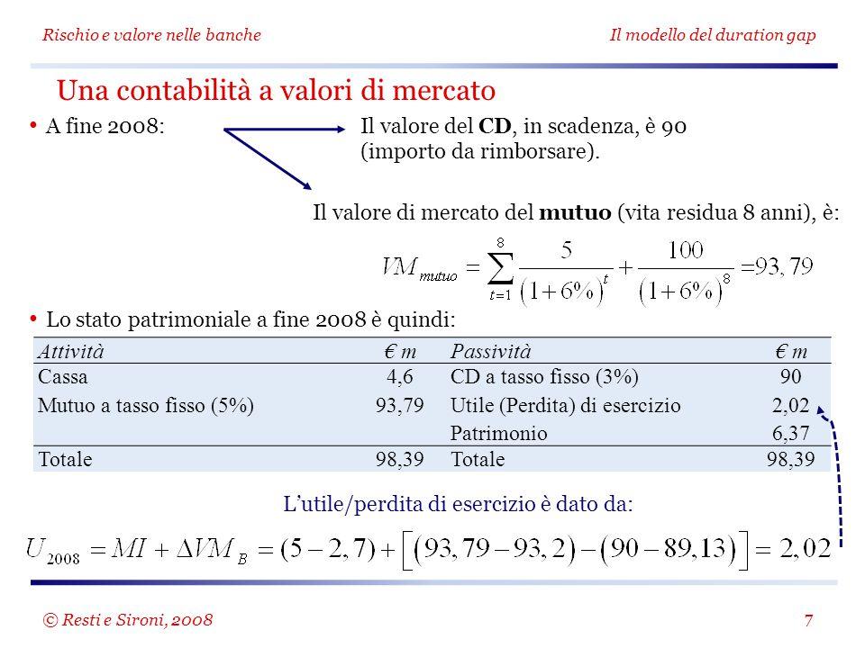 Rischio e valore nelle bancheIl modello del duration gap 7 A fine 2008: Lo stato patrimoniale a fine 2008 è quindi: Una contabilità a valori di mercato Il valore del CD, in scadenza, è 90 (importo da rimborsare).