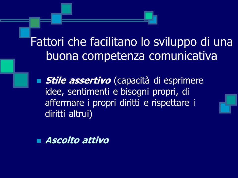 Fattori che facilitano lo sviluppo di una buona competenza comunicativa Stile assertivo (capacità di esprimere idee, sentimenti e bisogni propri, di a