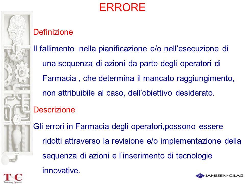 ERRORE Definizione Il fallimento nella pianificazione e/o nell'esecuzione di una sequenza di azioni da parte degli operatori di Farmacia, che determina il mancato raggiungimento, non attribuibile al caso, dell'obiettivo desiderato.