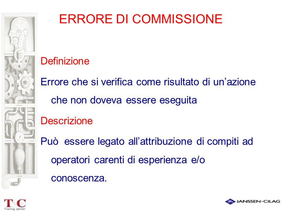 ERRORE DI COMMISSIONE Definizione Errore che si verifica come risultato di un'azione che non doveva essere eseguita Descrizione Può essere legato all'attribuzione di compiti ad operatori carenti di esperienza e/o conoscenza.