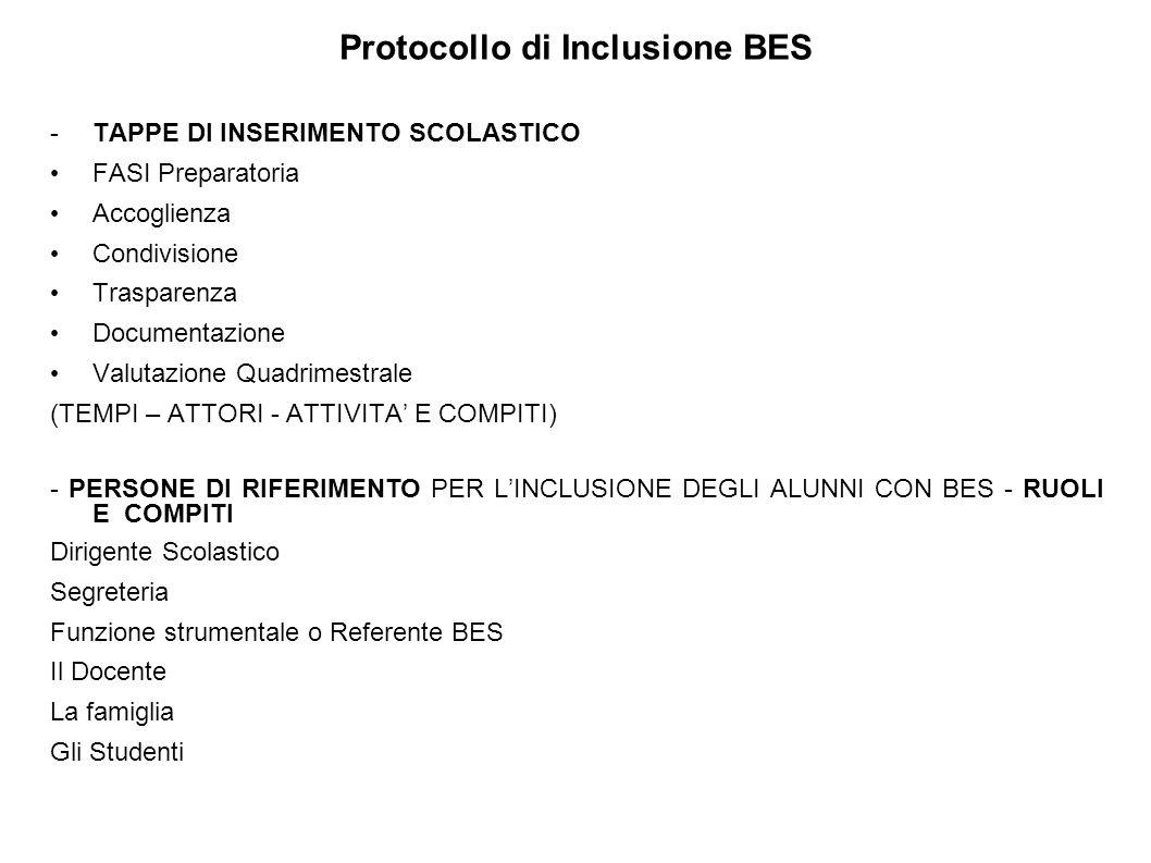 Protocollo di Inclusione BES -TAPPE DI INSERIMENTO SCOLASTICO FASI Preparatoria Accoglienza Condivisione Trasparenza Documentazione Valutazione Quadri