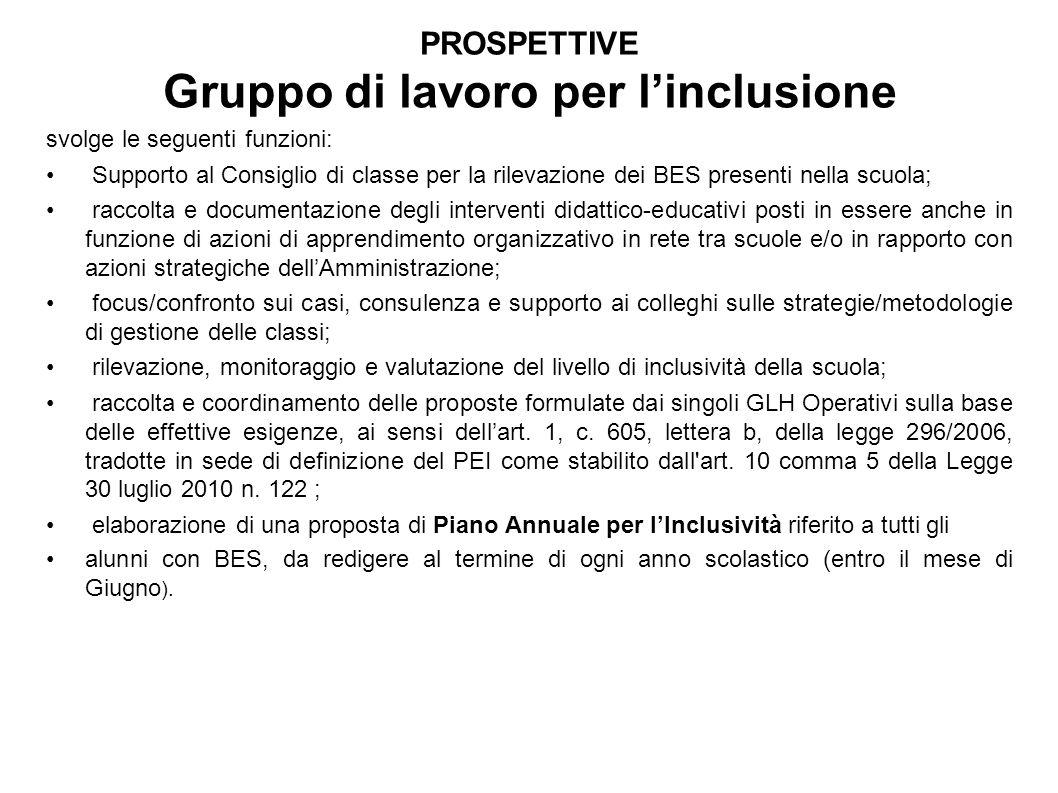 PROSPETTIVE Gruppo di lavoro per l'inclusione svolge le seguenti funzioni: Supporto al Consiglio di classe per la rilevazione dei BES presenti nella s
