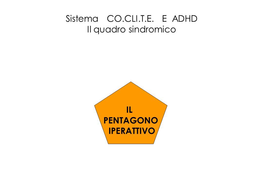 Sistema CO.CLI.T.E. E ADHD Il quadro sindromico IL PENTAGONO IPERATTIVO '